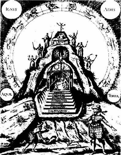 Изображение к книге Алхимия