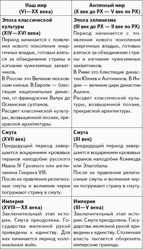 Изображение к книге Апокалипсис вчера: Комментарий на Книгу пророка Даниила